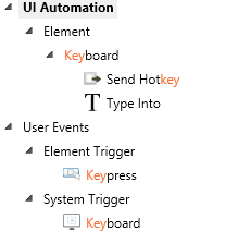 Automate Citrix  Data Entry Application