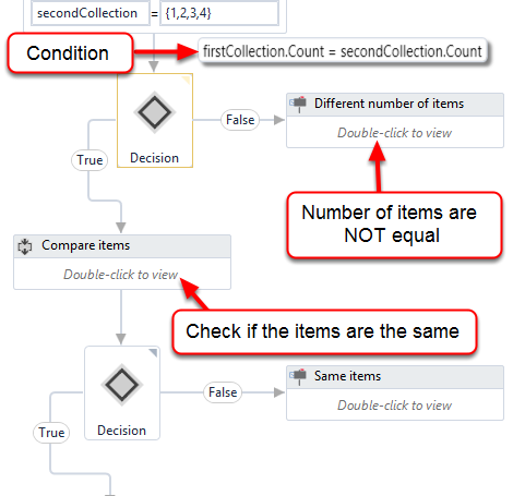 How to compare Collections