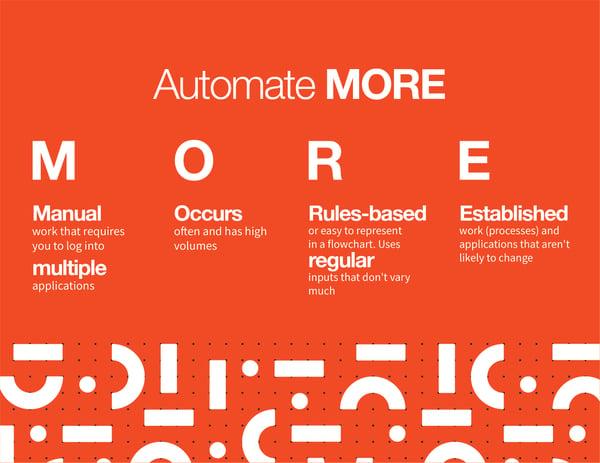 Automate_More_UiPath