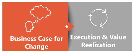 advocate-automation-to-cfo-value-realization