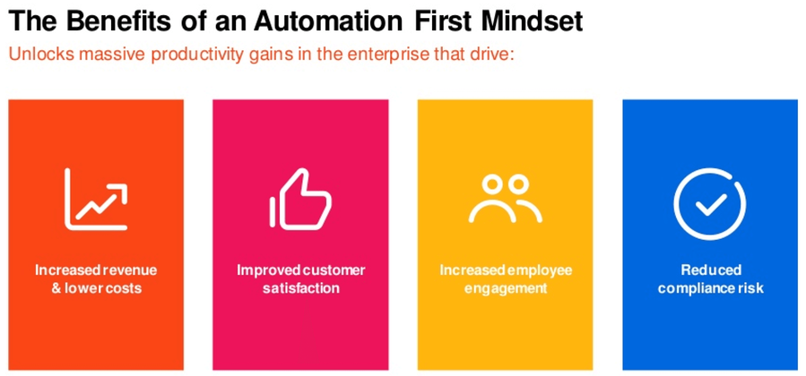benefits-of-automation-first-mindset