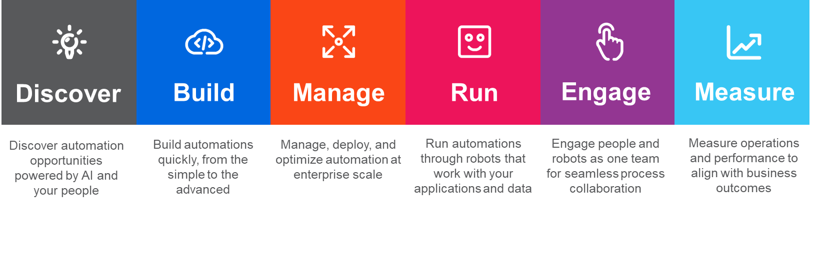 automation-lifecycle-uipath-2019-lts-release