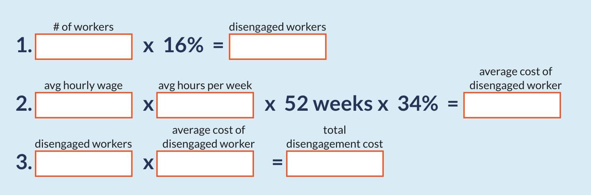 disengaged-employee-calculator