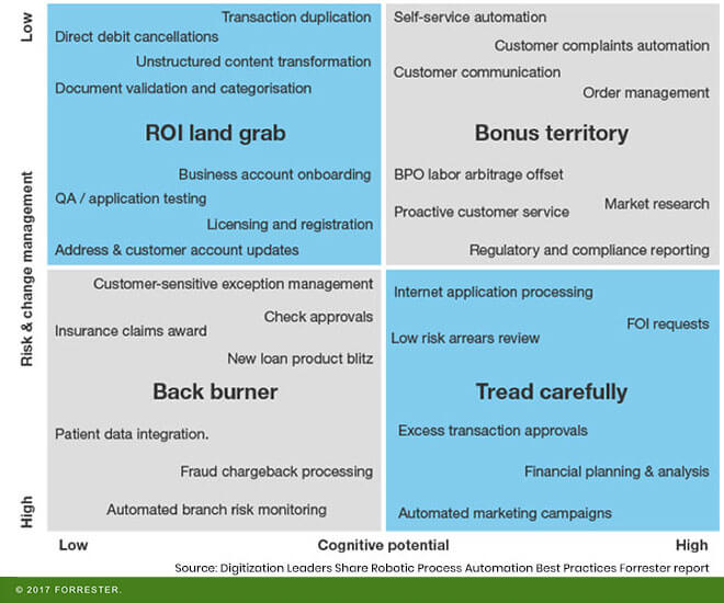 forrester-buying-patterns (1)