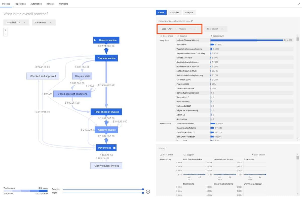 uipath-process-mining-dashboards-process-analytics