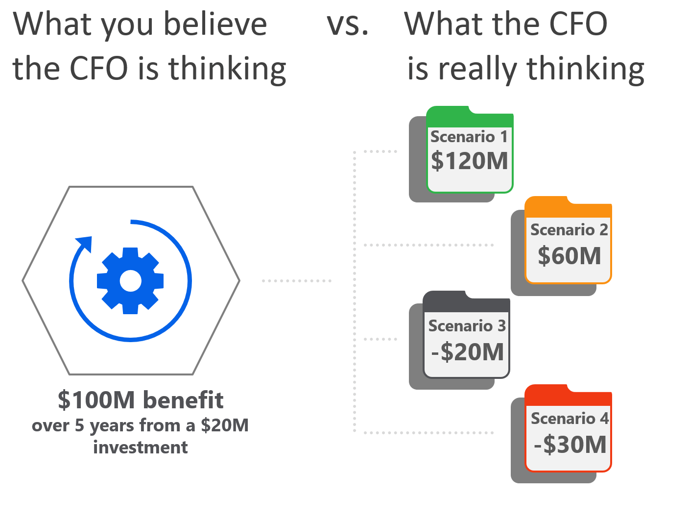 what-cfo-thinks-about-automation
