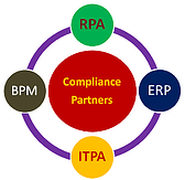 The value robotic process automation brings to regulatory compliance