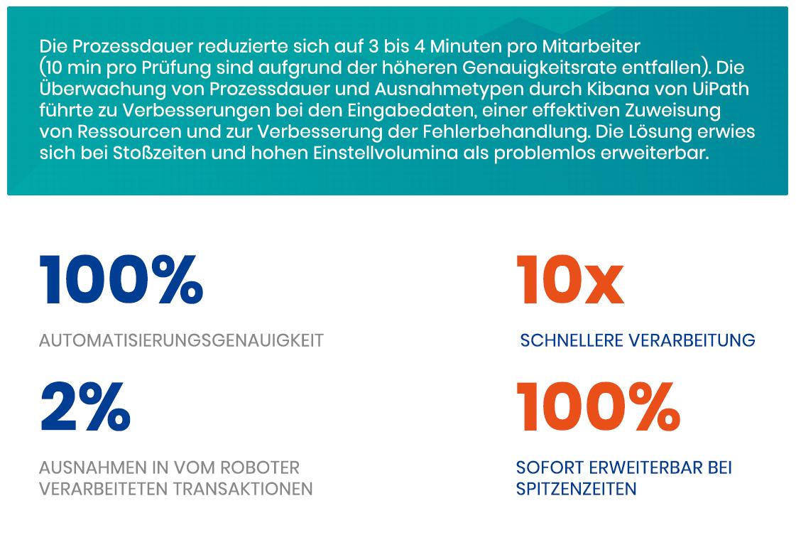 UiPath-fallstudien-Weltmarktführer-in-der IT-Branche.png