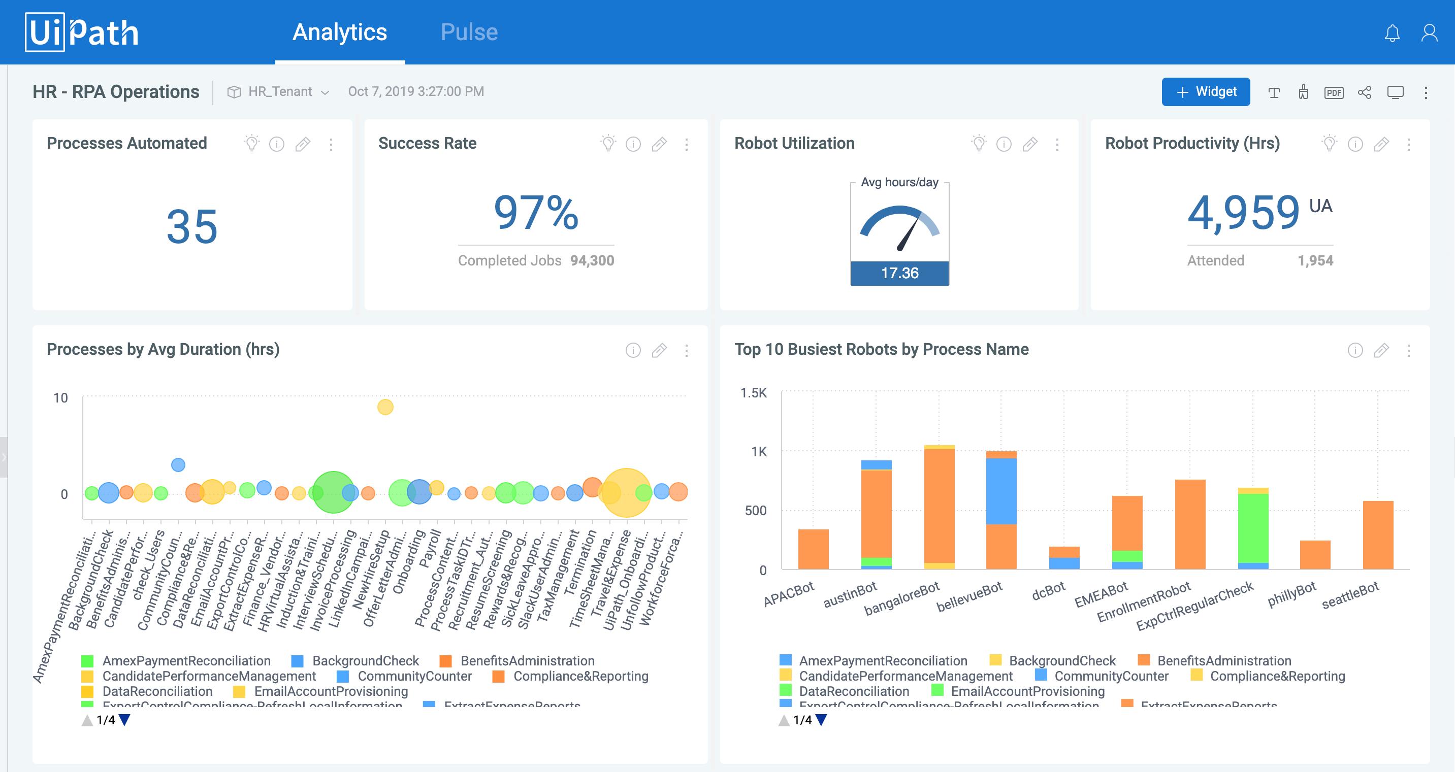 Image_UiPath_RPA 운영 성과 측정