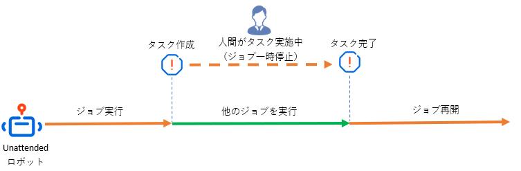 image-20200310-100053