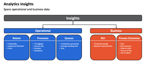 rpa_analytics_insights