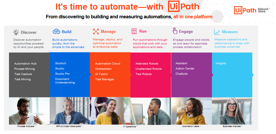 UiPath Full Discovery Suite graphics
