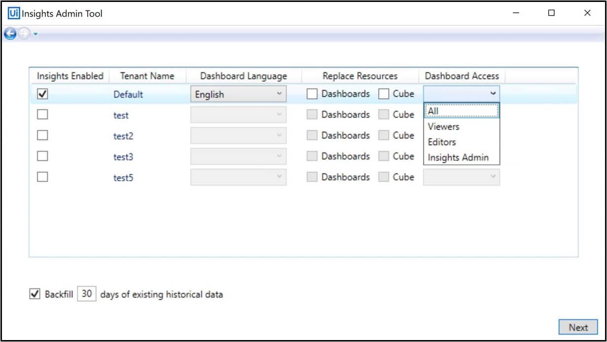 UiPath Insights RPA Analytics Dashboard User Access (1)