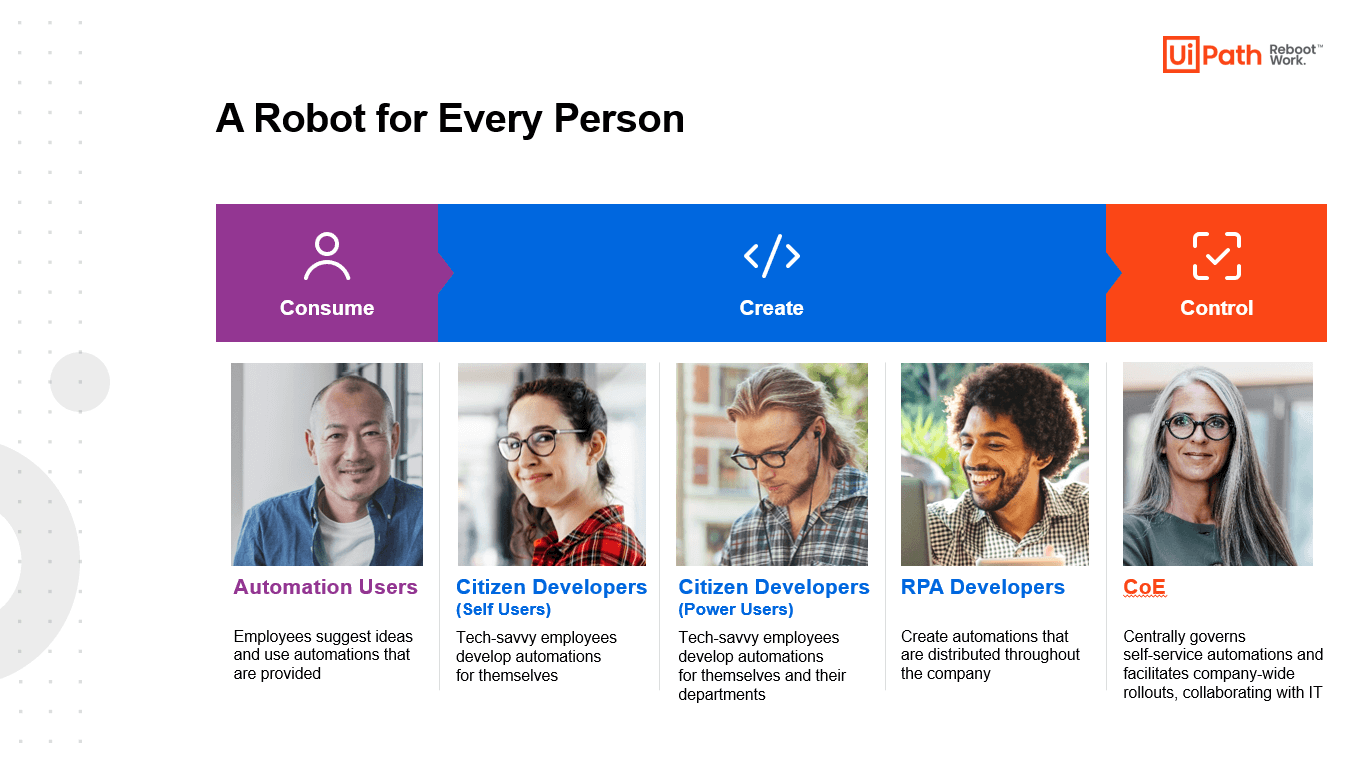 UiPath_Citizen Developers and a Robot for Every Person