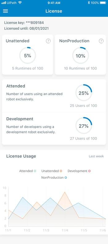 UiPath_Orchestrator_Mobile_App_License