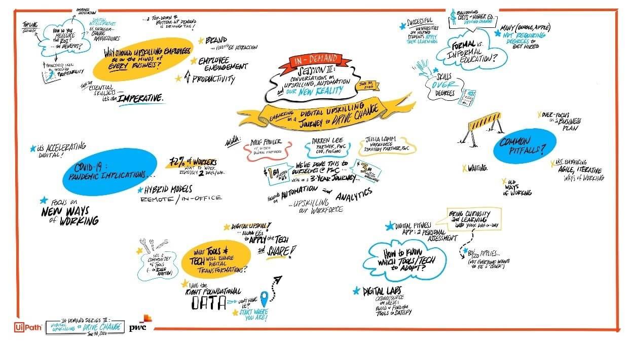 automation_upskilling_infographic