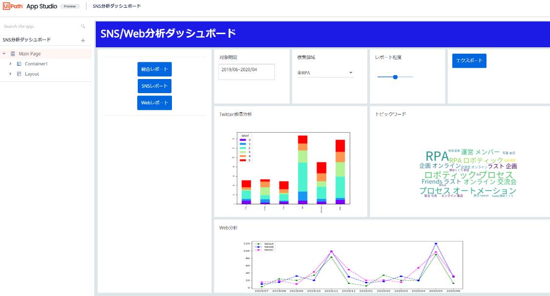 UiPath-Apps-Analytics-Dashboard
