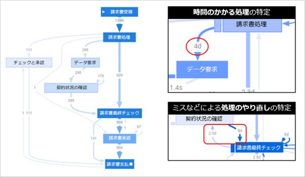 Process-Mining-1