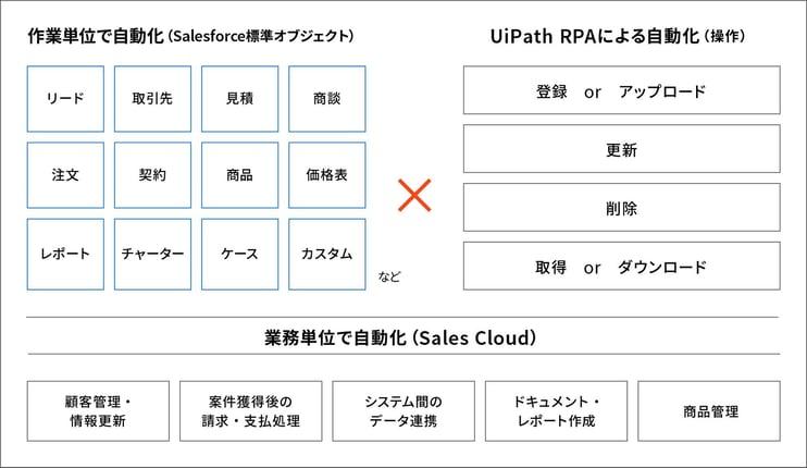 salesforce_graph1
