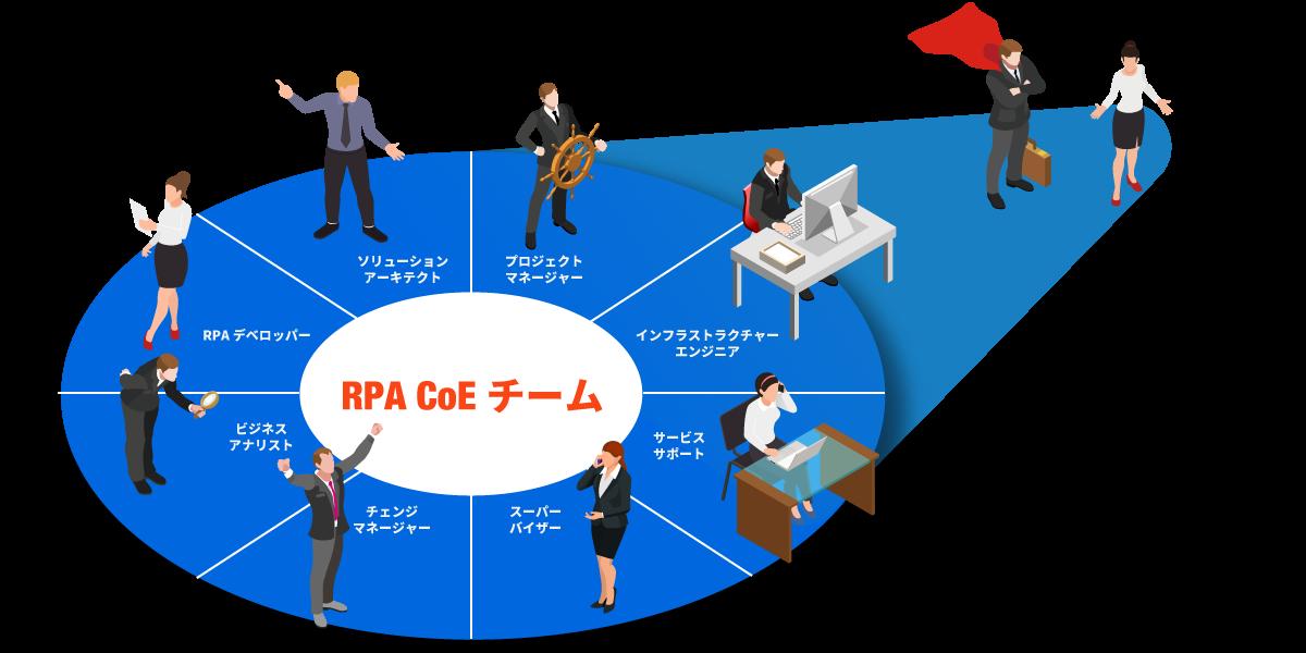 COE_diagram