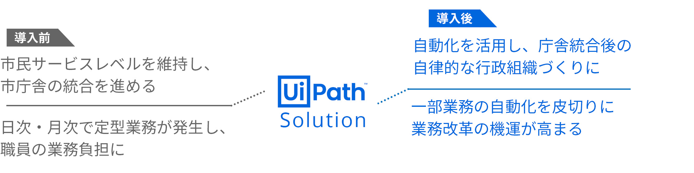 Nanto-shi_solution_overview