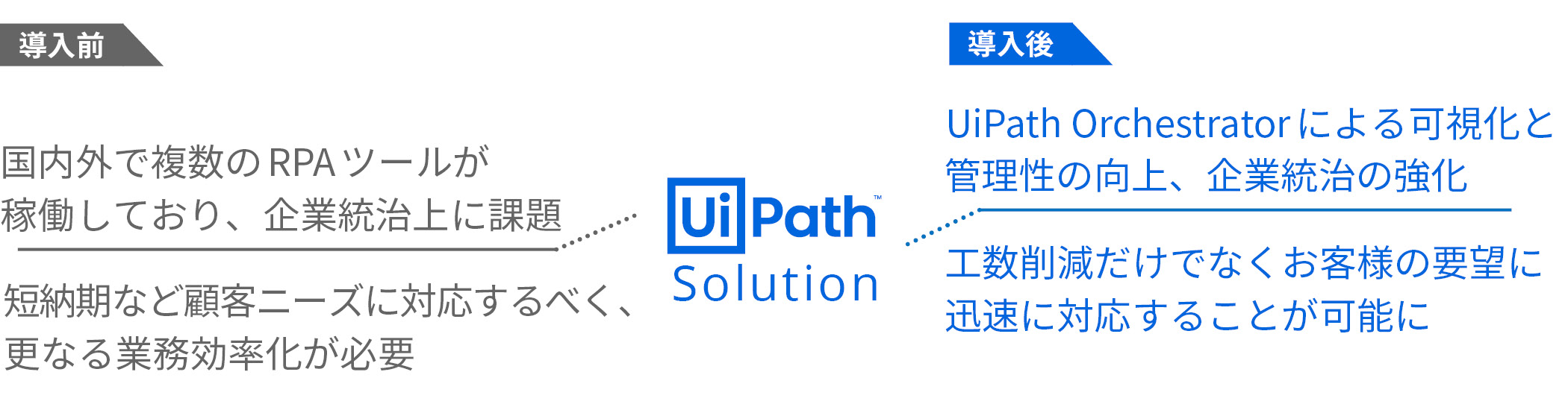 YKK_Solution_overview-1