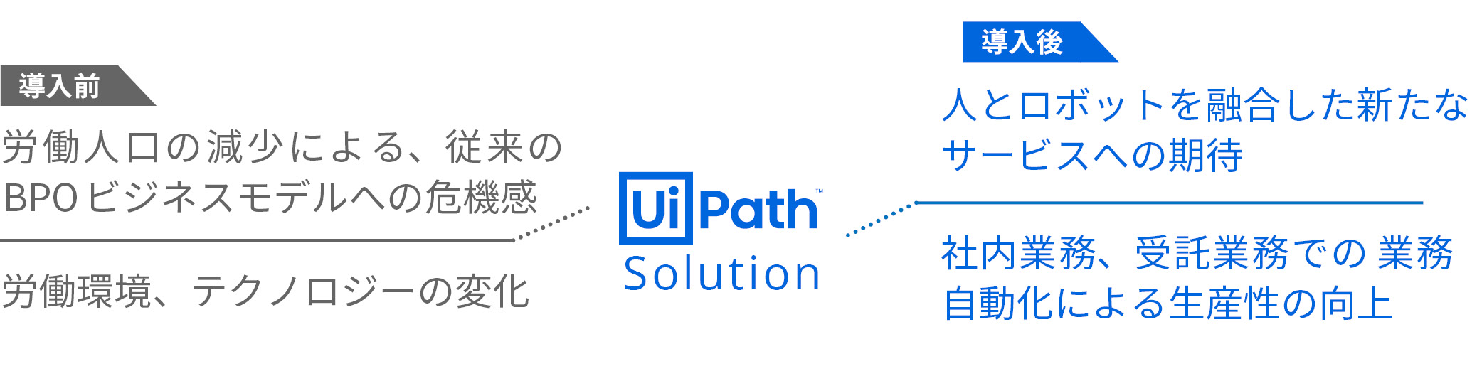 Bewith_solution_overview