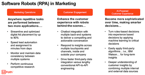 software-robots-rpa-in-marketing