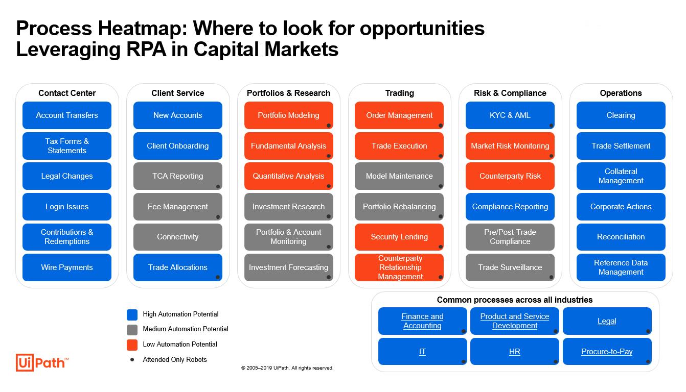 Capital Markets_01