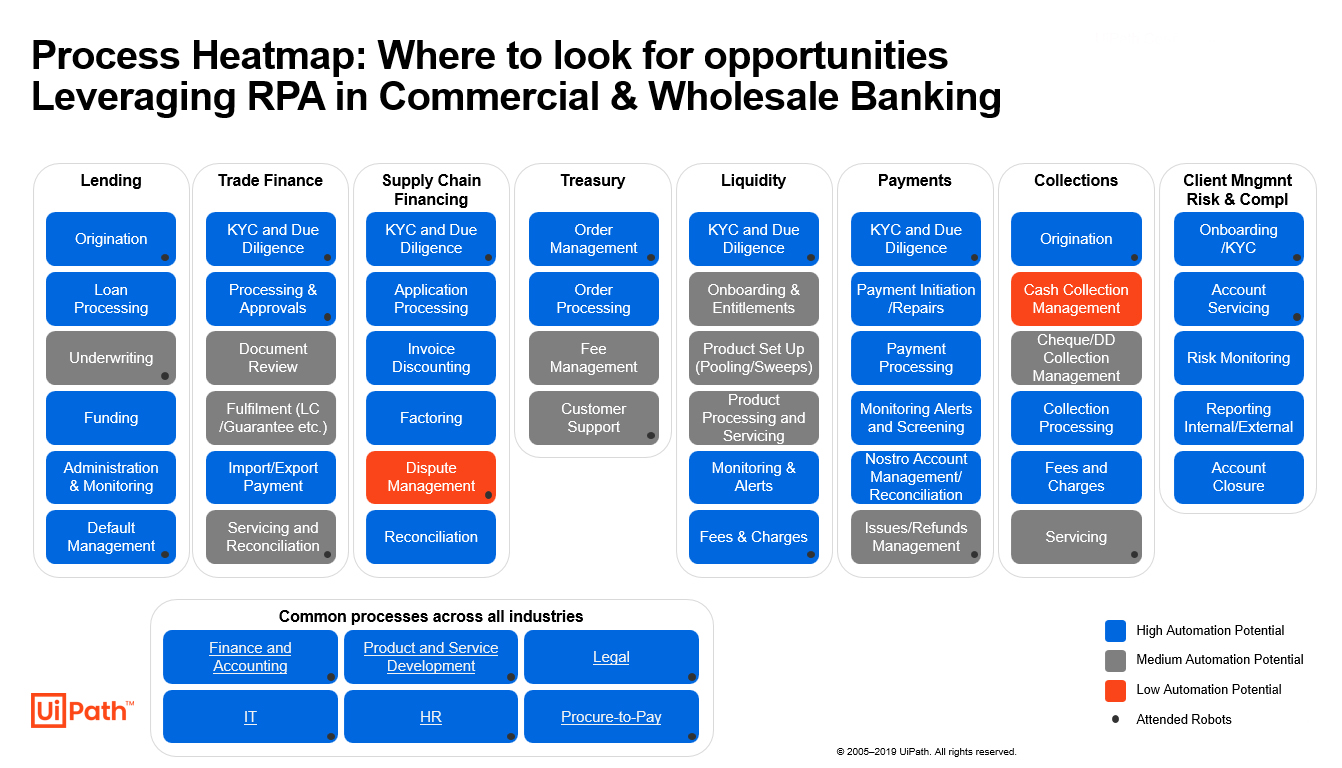 Commercial _ Wholesale Banking_01