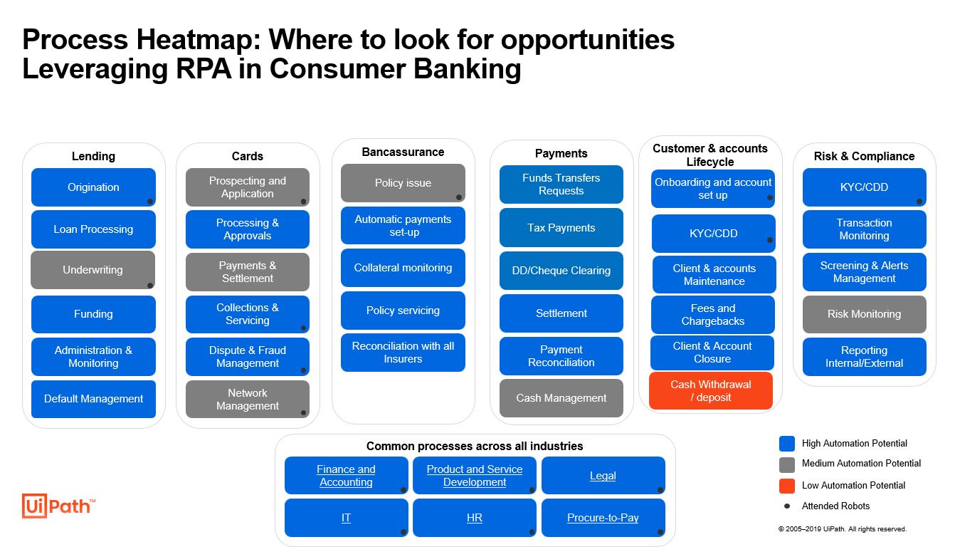 Consumer Banking_01