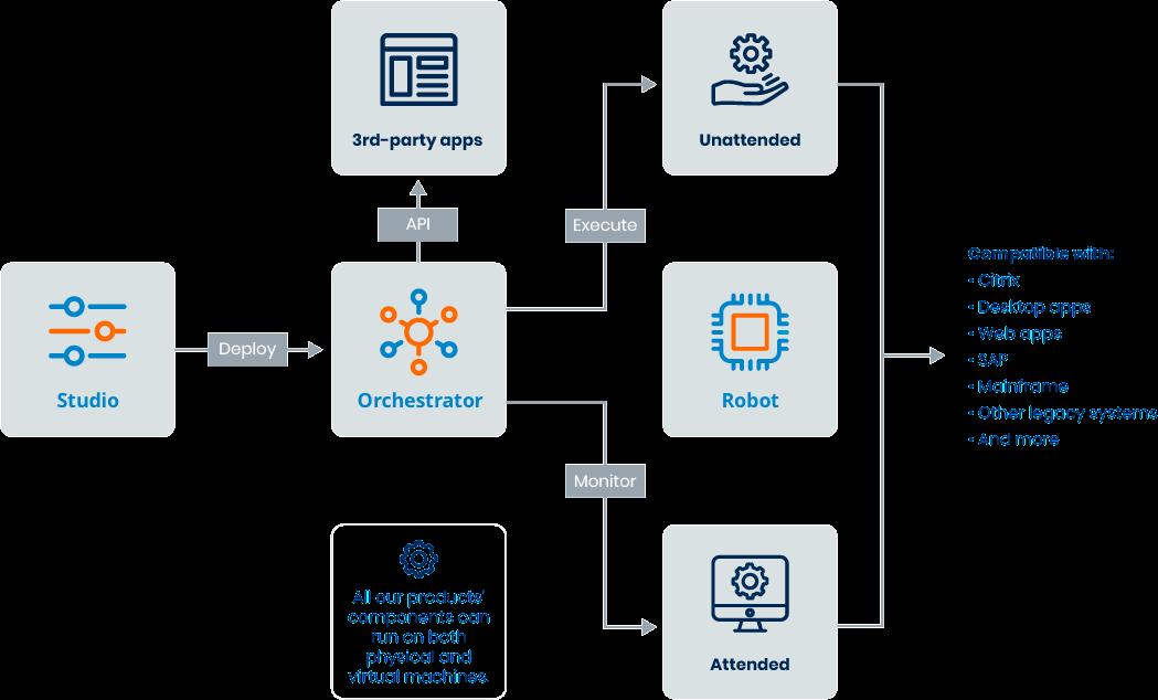 Platform-graphic