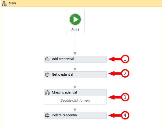 WindowsCredential_Logic