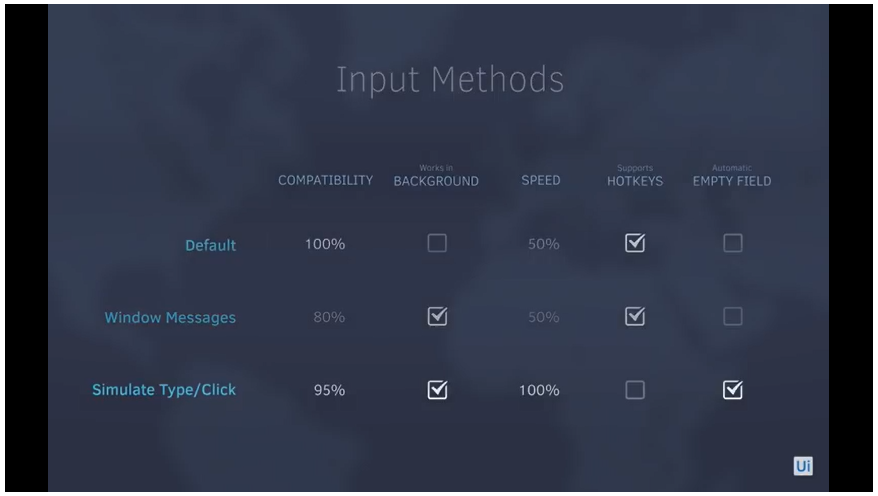 Advanced Automations_Screenshot.png