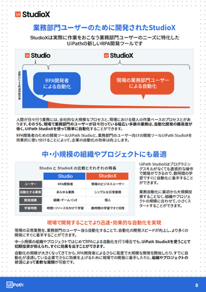StudioX-description