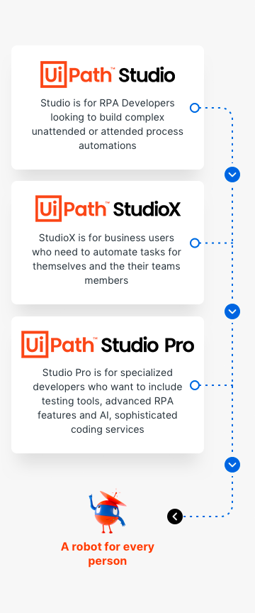 UiPath-StudioX-Diagram-Mobile