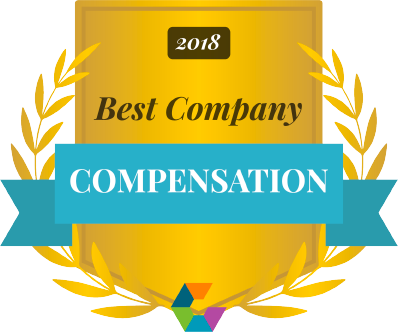 Best Company Compensation