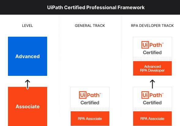 certifications-illustration-DSK