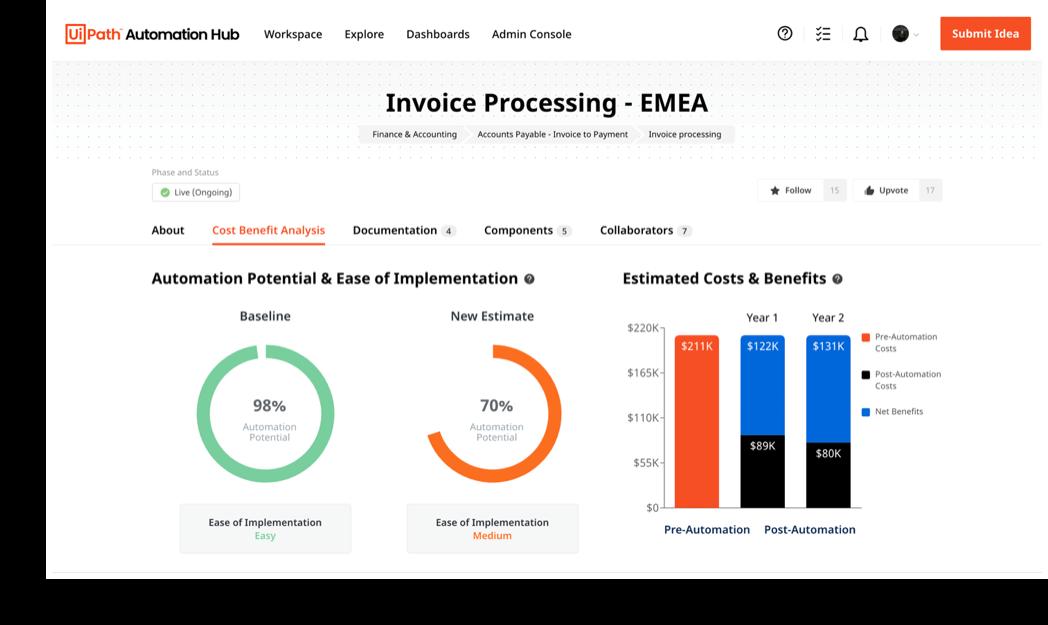 invoice-processing-emea