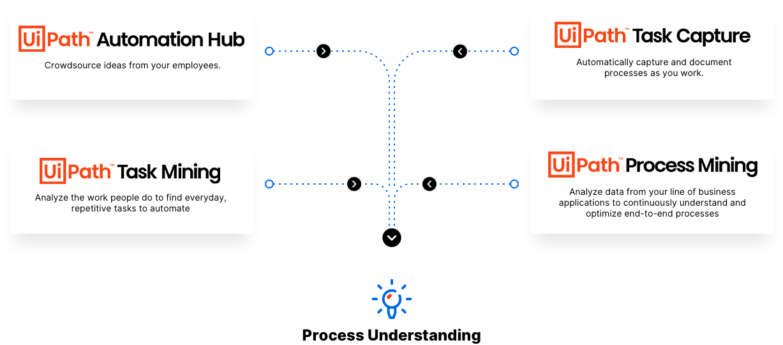 processMining-illustration_Diagram