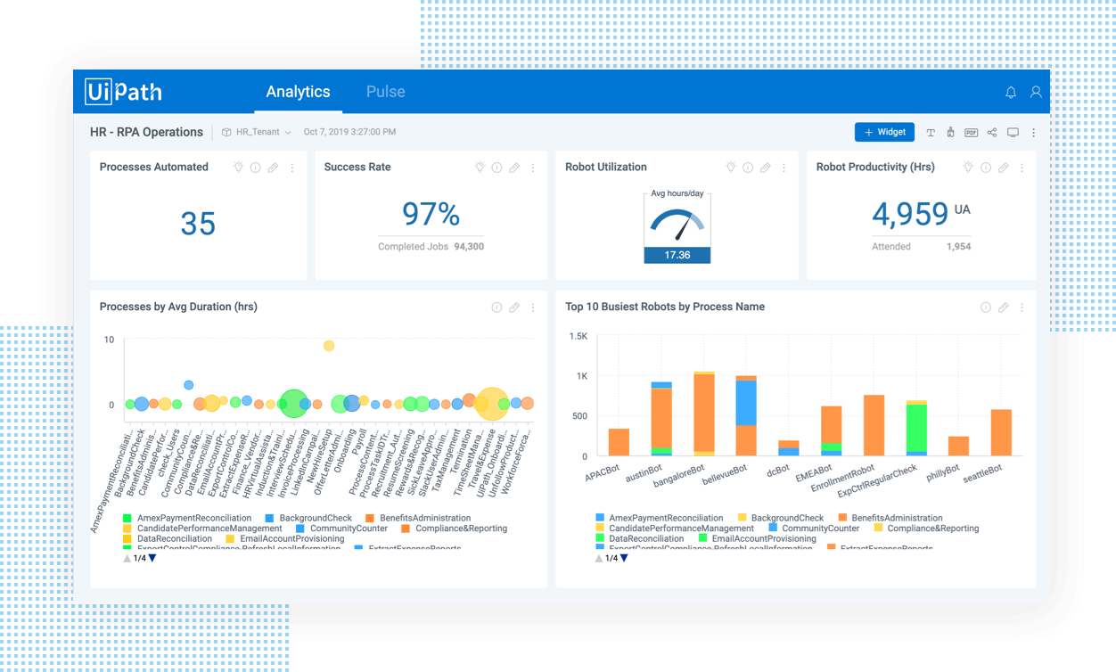 UiPath Measure 01 Insights- deep analytics