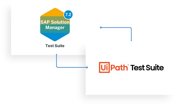 Sap Solution Manager Testing Hub